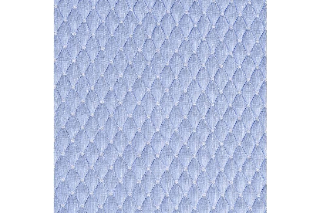 4home Chladiaci chránič matraca s lemom Cooler, 200 x 200 cm
