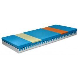 Sendvičový matrac CORONA VISCO 160x200