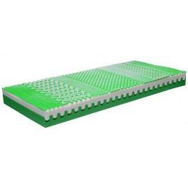 Sendvičový matrac WIND 80x200