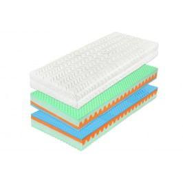 VISCOPUR Ortopedický matrac VISCOPUR® Greenday 22cm - 80x200 cm | 1ks