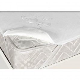 Softcel Chránič matraca nepriepustný, 200 x 200 cm