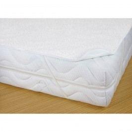 chránič matrace s PVC záterom, nepriepustný, 90 x 200 cm