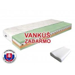 Penový matrac Benab Omega Flex 200x90 cm (T2/T3) *vankúš zadarmo