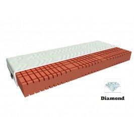 Penový matrac BRW Flexo 200x160 cm