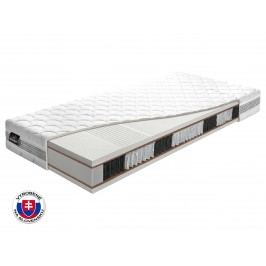 Taštičkový matrac Benab Latexo S1000 195x90 cm (T4/T3)