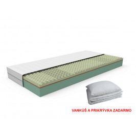 Penový matrac Relax 200x80 cm (T4) *vankúš a prikrývka ZADARMO